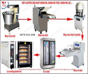 Dây chuyền làm bánh tại Kho máy Thăng Long